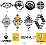 3Jokes_car_logo_renault
