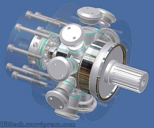 Radial Piston Hydraulic Motor : وبلاگ علمی و تجربی سعید اشکش موتور هیدرولیک